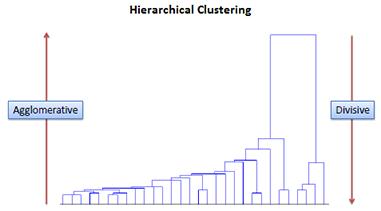 Microarray Data Analysis Pipeline